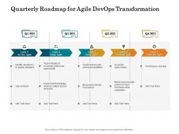 Quarterly Roadmap For Agile Devops Transformation