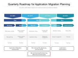 Quarterly Roadmap For Application Migration Planning
