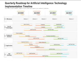 Quarterly Roadmap For Artificial Intelligence Technology Implementation Timeline