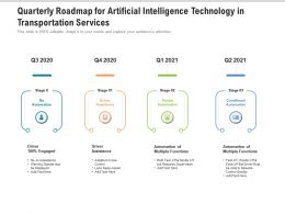 Quarterly Roadmap For Artificial Intelligence Technology In Transportation Services