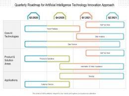 Quarterly Roadmap For Artificial Intelligence Technology Innovation Approach