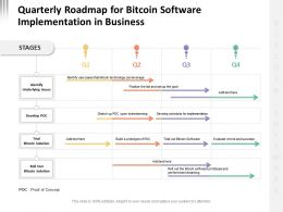 Quarterly Roadmap For Bitcoin Software Implementation In Business