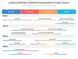 Quarterly Roadmap For Blockchain Implementation In Crypto Currency