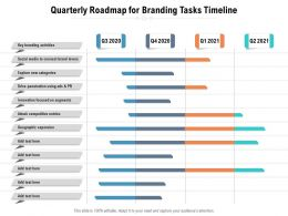 Quarterly Roadmap For Branding Tasks Timeline