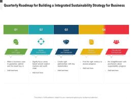 Quarterly Roadmap For Building A Integrated Sustainability Strategy For Business