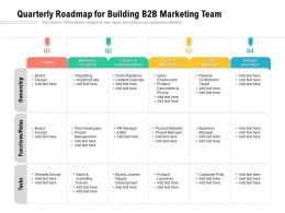 Quarterly Roadmap For Building B2B Marketing Team