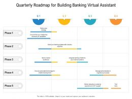 Quarterly Roadmap For Building Banking Virtual Assistant