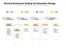 Quarterly Roadmap For Building Test Automation Strategy