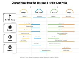 Quarterly Roadmap For Business Branding Activities