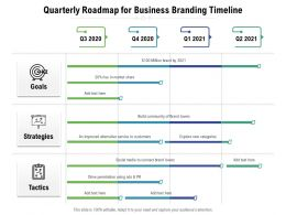 Quarterly Roadmap For Business Branding Timeline