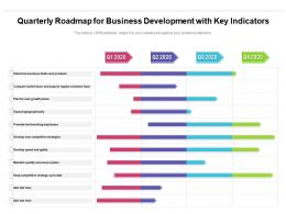 Quarterly Roadmap For Business Development With Key Indicators