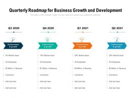 Quarterly Roadmap For Business Growth And Development