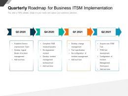 Quarterly Roadmap For Business ITSM Implementation