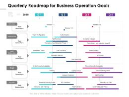 Quarterly Roadmap For Business Operation Goals