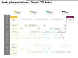 Quarterly Roadmap For Business Plan With Pest Analysis