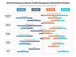 Quarterly Roadmap For Business Problem Management Implementation Roadmap