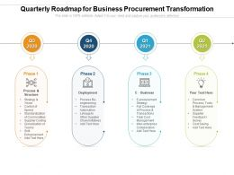 Quarterly Roadmap For Business Procurement Transformation