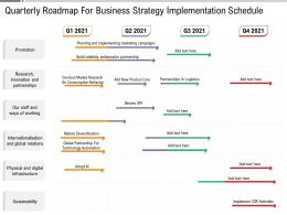 Quarterly Roadmap For Business Strategy Implementation Schedule