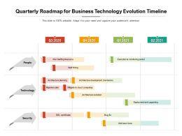 Quarterly Roadmap For Business Technology Evolution Timeline
