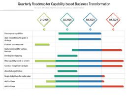 Quarterly Roadmap For Capability Based Business Transformation