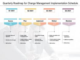 Quarterly Roadmap For Change Management Implementation Schedule