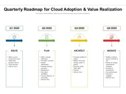 Quarterly Roadmap For Cloud Adoption And Value Realization