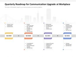 Quarterly Roadmap For Communication Upgrade At Workplace