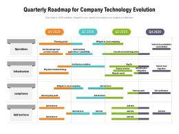 Quarterly Roadmap For Company Technology Evolution