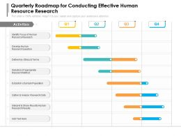Quarterly Roadmap For Conducting Effective Human Resource Research