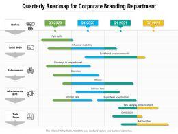 Quarterly Roadmap For Corporate Branding Department