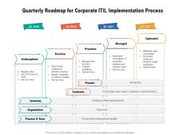 Quarterly Roadmap For Corporate ITIL Implementation Process
