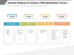 Quarterly Roadmap For Corporate ITSM Implementation Process