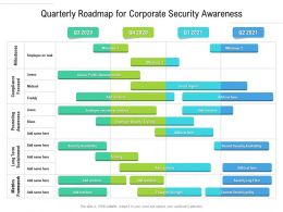 Quarterly Roadmap For Corporate Security Awareness
