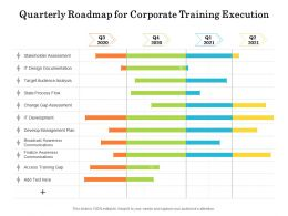 Quarterly Roadmap For Corporate Training Execution