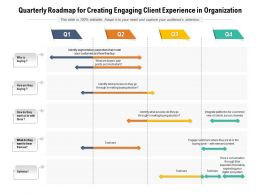Quarterly Roadmap For Creating Engaging Client Experience In Organization
