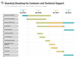 Quarterly Roadmap For Customer And Technical Support