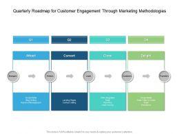 Quarterly Roadmap For Customer Engagement Through Marketing Methodologies