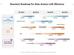 Quarterly Roadmap For Data Analyst With Milestone