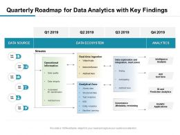 Quarterly Roadmap For Data Analytics With Key Findings