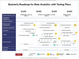 Quarterly Roadmap For Data Analytics With Testing Plans