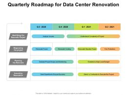 Quarterly Roadmap For Data Center Renovation