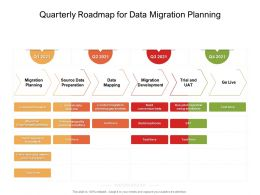 Quarterly Roadmap For Data Migration Planning