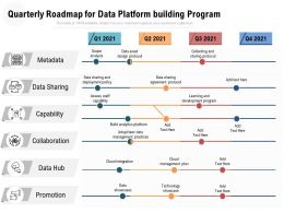 Quarterly Roadmap For Data Platform Building Program