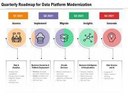 Quarterly Roadmap For Data Platform Modernization