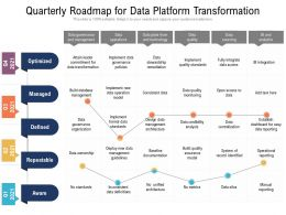 Quarterly Roadmap For Data Platform Transformation
