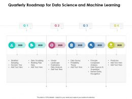 Quarterly Roadmap For Data Science And Machine Learning