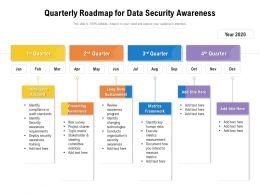 Quarterly Roadmap For Data Security Awareness