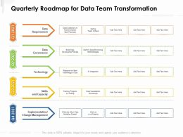 Quarterly Roadmap For Data Team Transformation