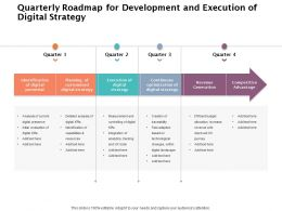 Quarterly Roadmap For Development And Execution Of Digital Strategy