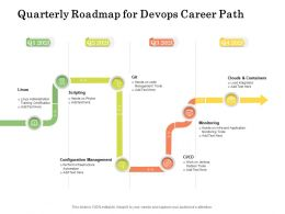 Quarterly Roadmap For Devops Career Path